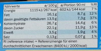 Vanilla Choc Sandwich - Nutrition facts - de