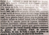 Filet de dinde à la sauce crémeuse - Ingrediënten - fr