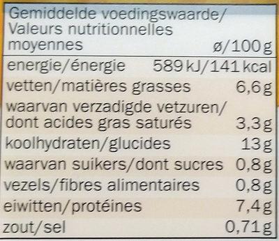 Filet de dinde à la sauce crémeuse - Voedingswaarden - fr