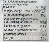 Pâté au chevreuil - Voedigswaarden