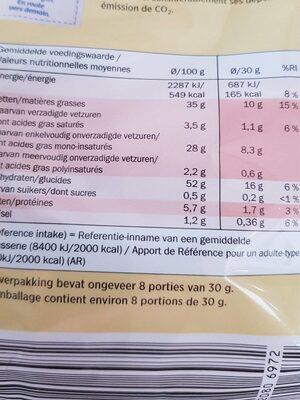 Ribble naturel - Voedingswaarden - fr