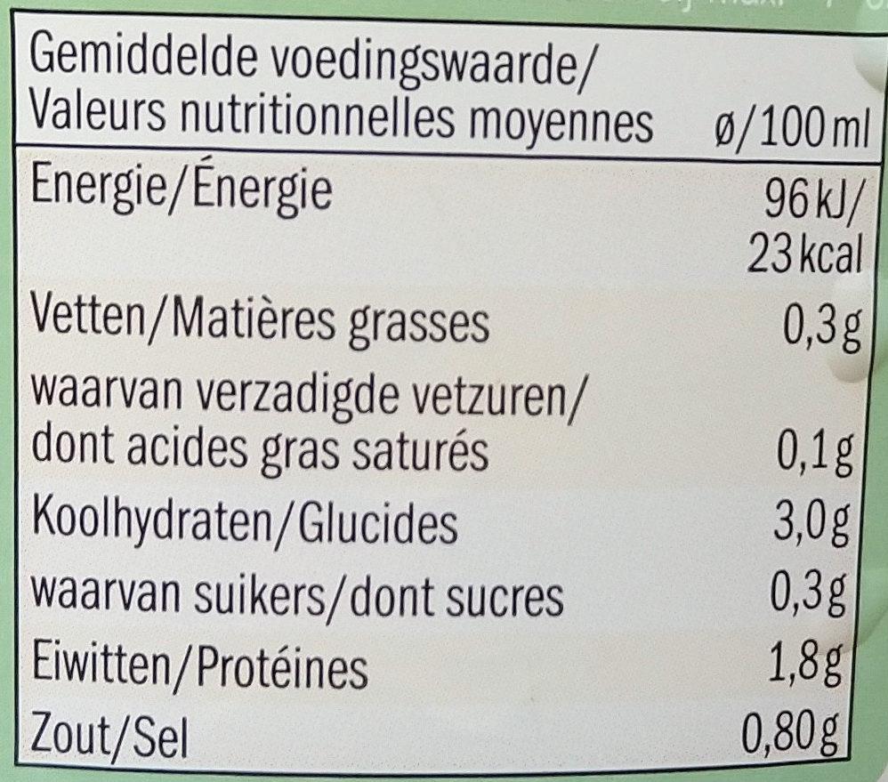 Soupe au poulet - Nutrition facts