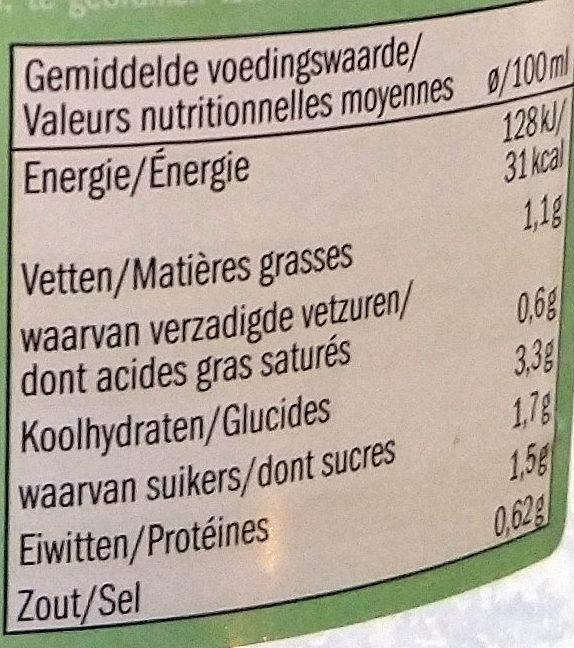 Soupe aux chicons - Informations nutritionnelles