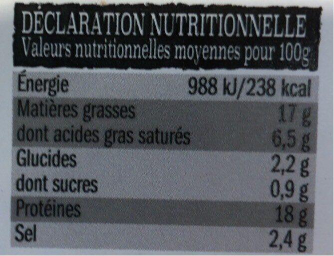 Saucisses de flandres - Nutrition facts - fr