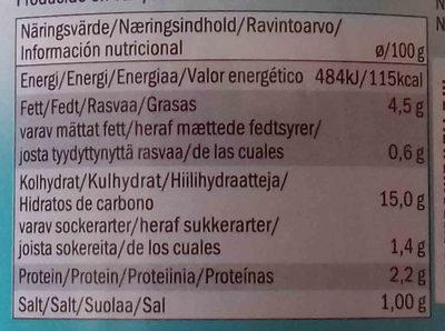 Feuille de vignes - Información nutricional