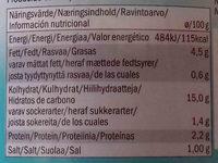 Feuille de vignes - Informations nutritionnelles