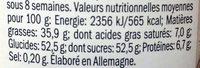 Almond spread - Voedingswaarden