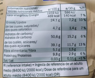 Mix anacardos y arandanos - Informazioni nutrizionali