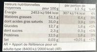 Chocolat noir Ecuador 95% cacao - Información nutricional
