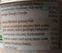 Yogur de fresa con cereales de fresa y frambuesa - Informations nutritionnelles