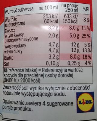 Mleko świeże 3,2% - Nutrition facts - pl