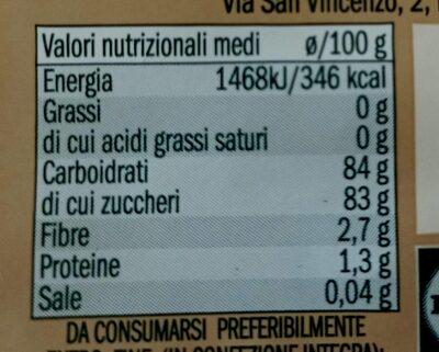 Zenzero - Informations nutritionnelles - fr