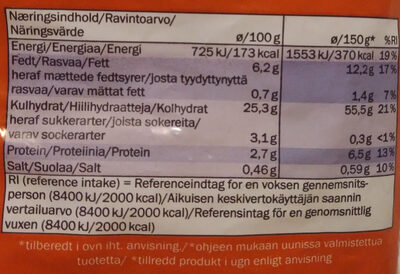 Pommes Frites - Nutrition facts - fi
