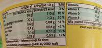Vita D'or Classic - Informations nutritionnelles