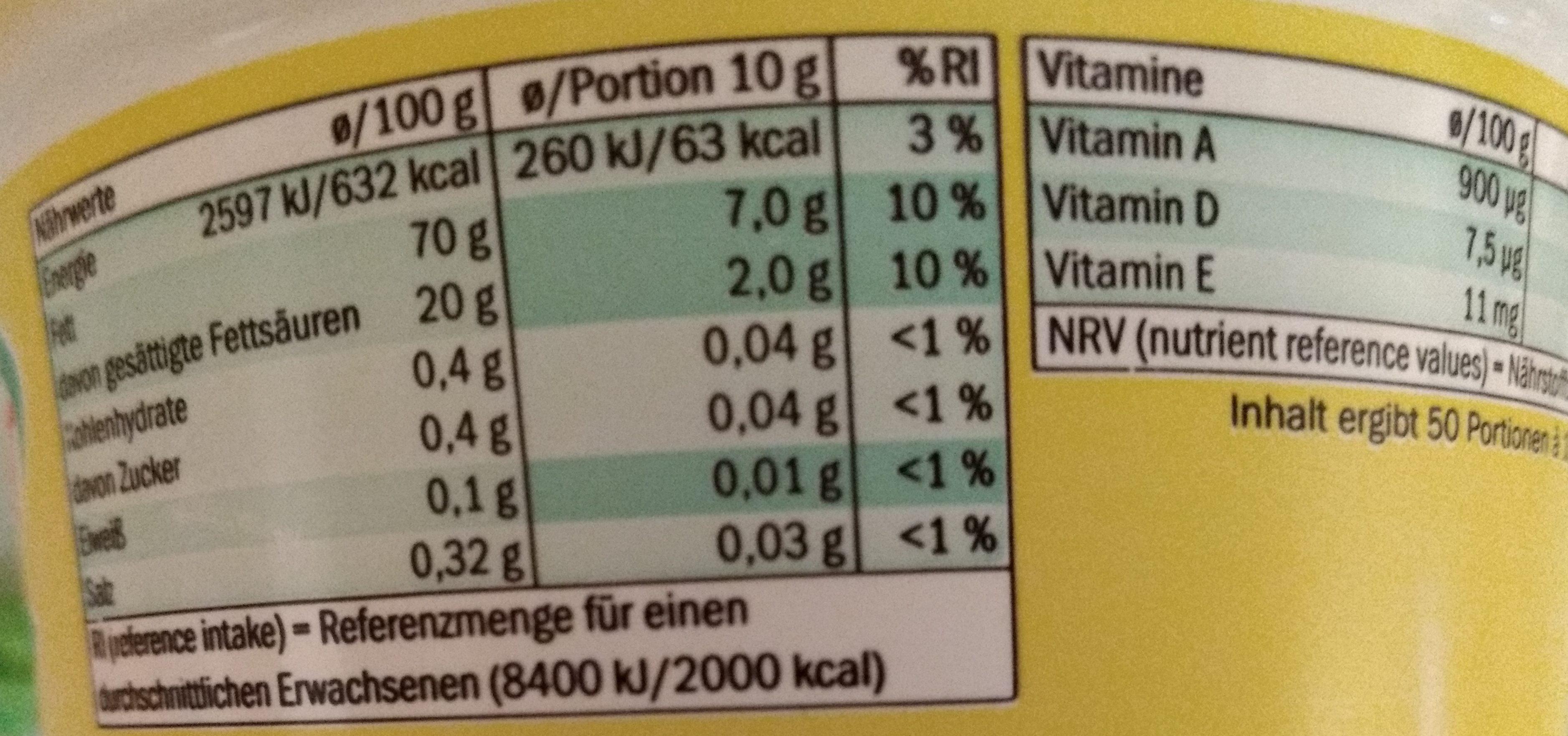 Margarine - Informations nutritionnelles - de
