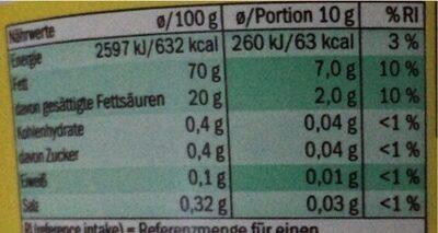 Margarine - Voedingswaarden - de