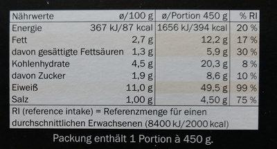 Hühnerfrikassee - Nährwertangaben