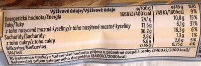 Blätterteig / Pâte feuilletée - Výživové údaje - cs