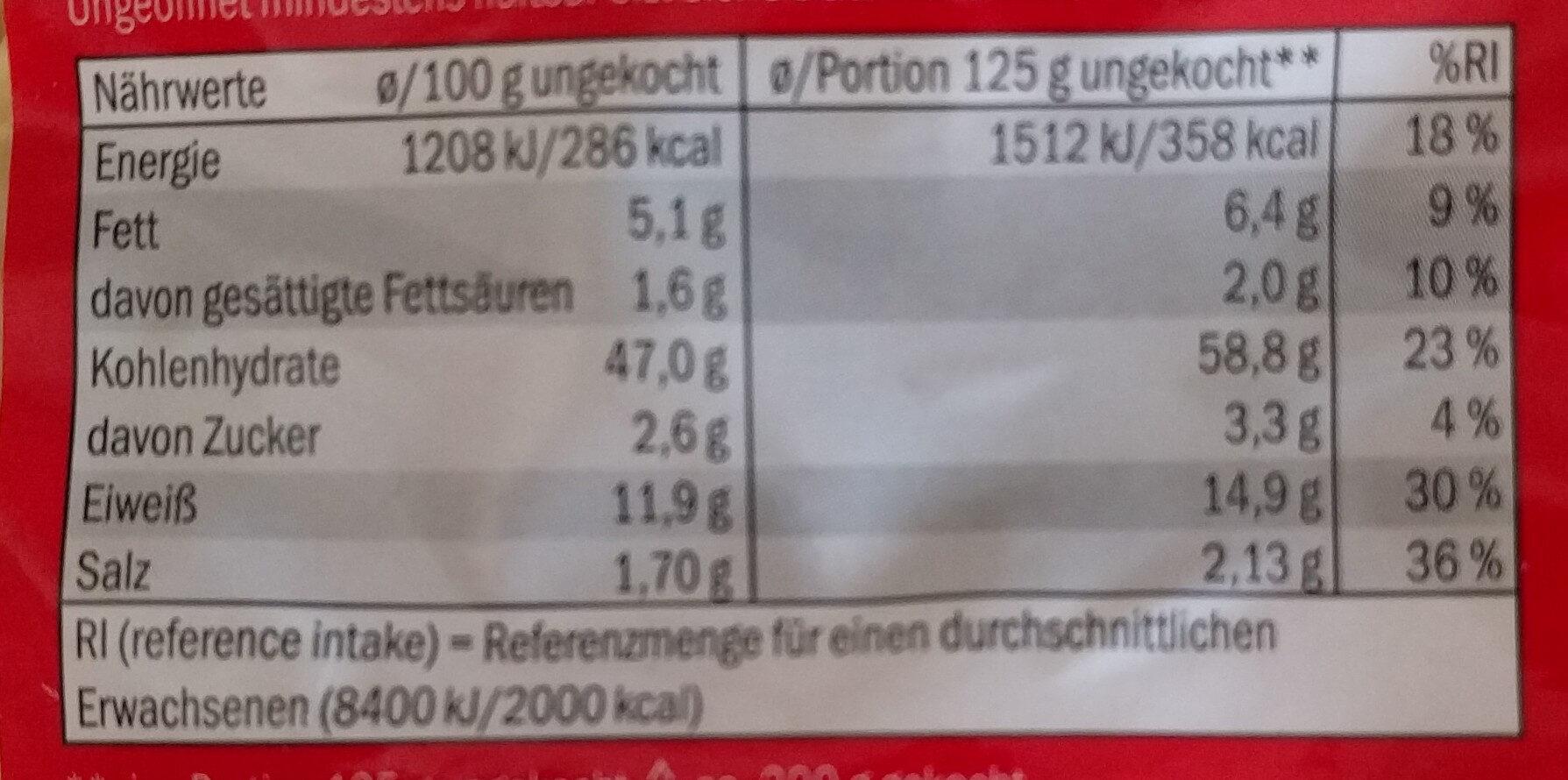 Tortelloni prosciutto - Nährwertangaben - de