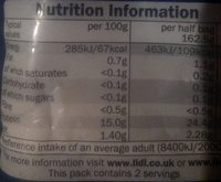 Prawns - cooked & peeled - Nutrition facts - en