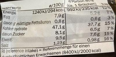 Hamburger Brötchen - Nutrition facts - de