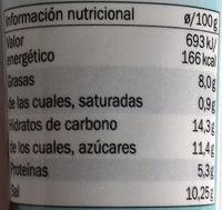 Harissa Paste - Información nutricional
