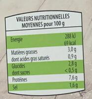 Moules cuisinées Beurre, Ail et Persil - Nutrition facts - fr