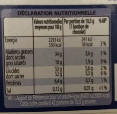 Expressions Gourmandes - Nutrition facts