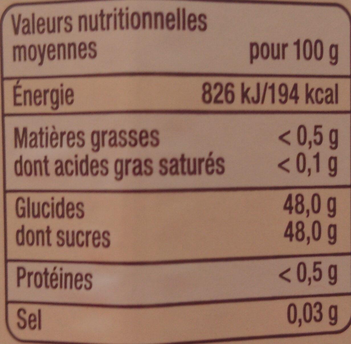 Fraises d'Aquitaine - Informations nutritionnelles - fr