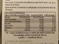Velouté de Potiron à la Crème Fraîche - Informations nutritionnelles