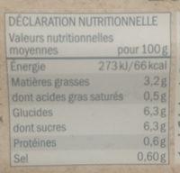 Bio carottes râpées - Informations nutritionnelles - fr