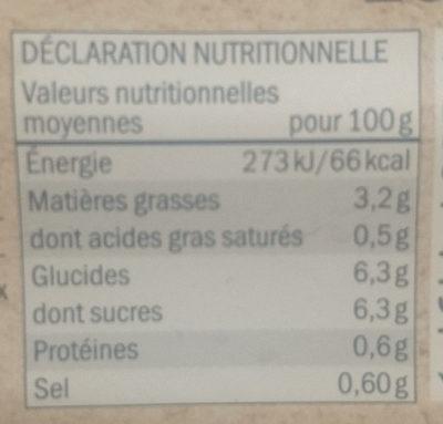 Bio carottes râpées - Informations nutritionnelles