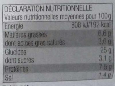 Croque Monsieur - Voedingswaarden