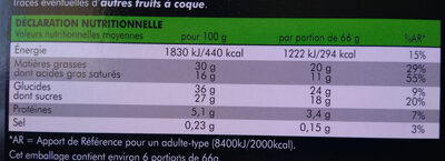 Croustillant Chocolat Noisette - Valori nutrizionali - fr
