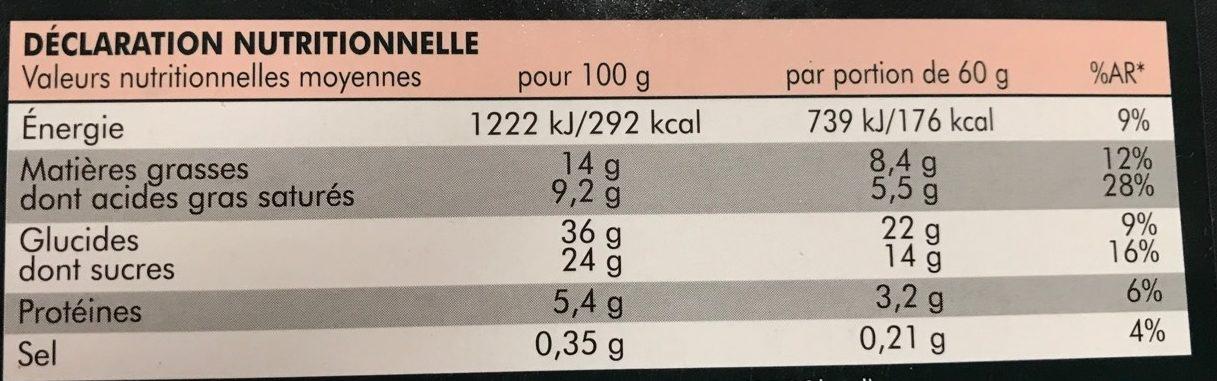 Les Surgelés - Éclairs Café - Informations nutritionnelles
