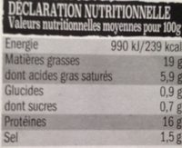 Saucisse de Toulouse Brasse - Voedingswaarden - fr