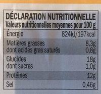 Filets Colin d'alaska Panés - Informations nutritionnelles