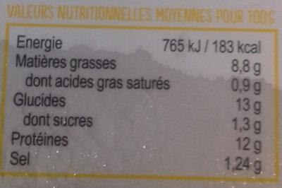 Limande du Nord Meunière - Nutrition facts