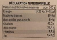 Mini Éclairs Fruités - Nutrition facts