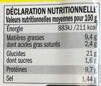 2 petits poissons panés au fromage fondu Colin d'Alaska MSC - Informations nutritionnelles - fr