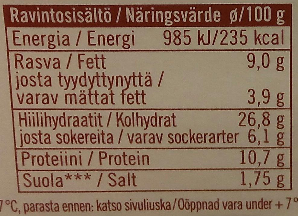 Beef Classic Burger Für Die Mikrowelle - Nutrition facts - sv