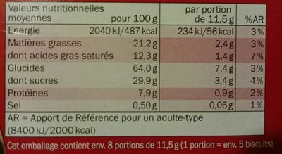 Choco palitos - Informations nutritionnelles - fr