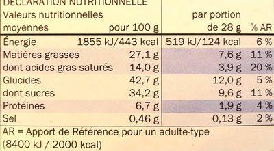 Le Moelleux Lait & Miel - Voedingswaarden