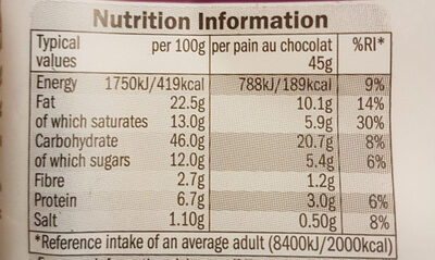 Pains Au Chocolat - Nutrition facts