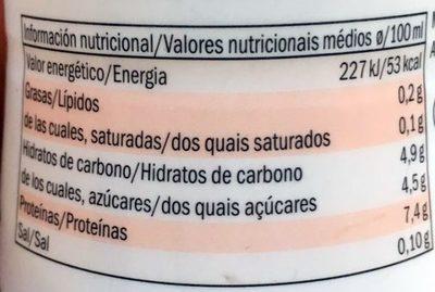 Shyr drink - Voedingswaarden