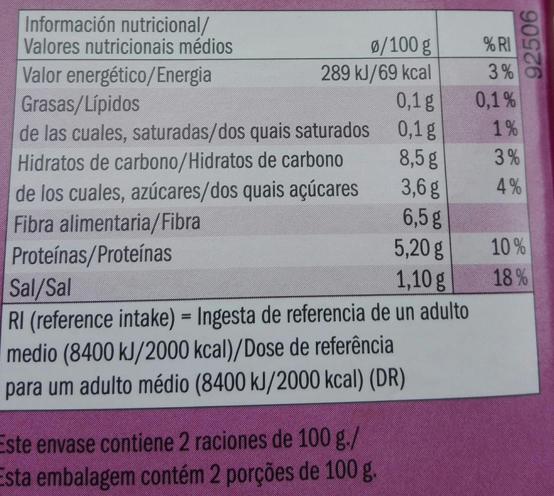 Hamburguesas Veganas de remolacha - Informations nutritionnelles