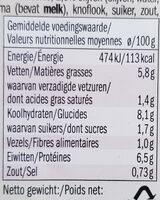 Salade poulet à l'italienne - Informations nutritionnelles - fr