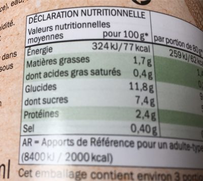 Maïs bio croquant - Informations nutritionnelles - fr