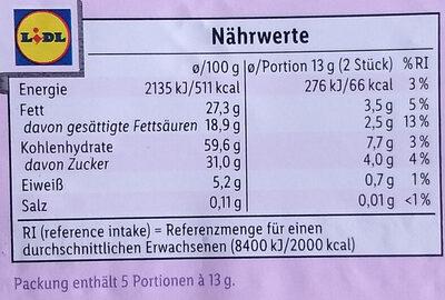 Neapolitaner - Valori nutrizionali - de
