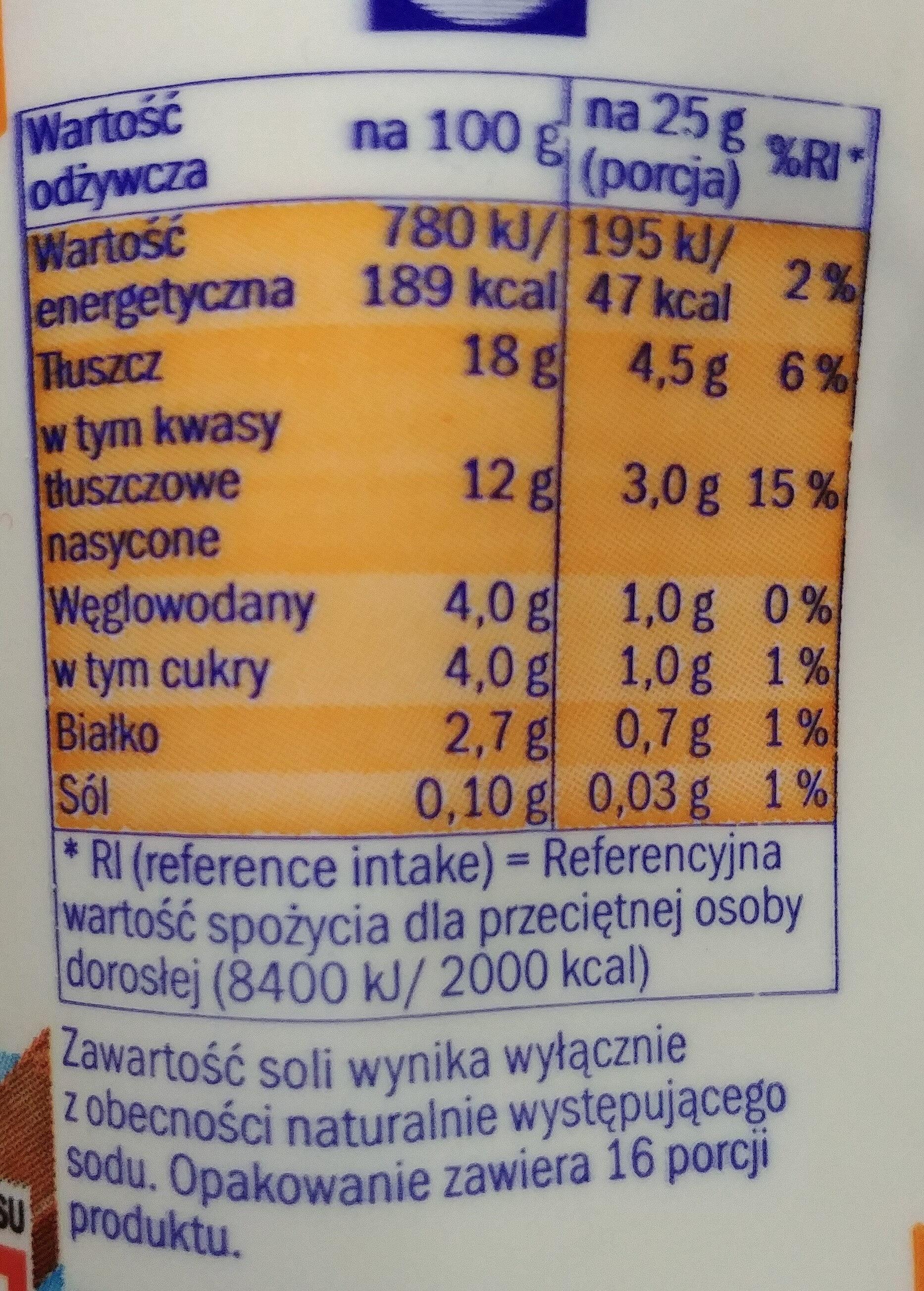 Śmietana 18% - Wartości odżywcze